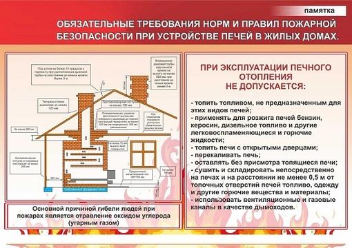 Памятка о мерах пожарной безопасности при эксплуатации печного отоплении — пожарная безопасность — новости — главная — официальный сайт городского округа карпинск