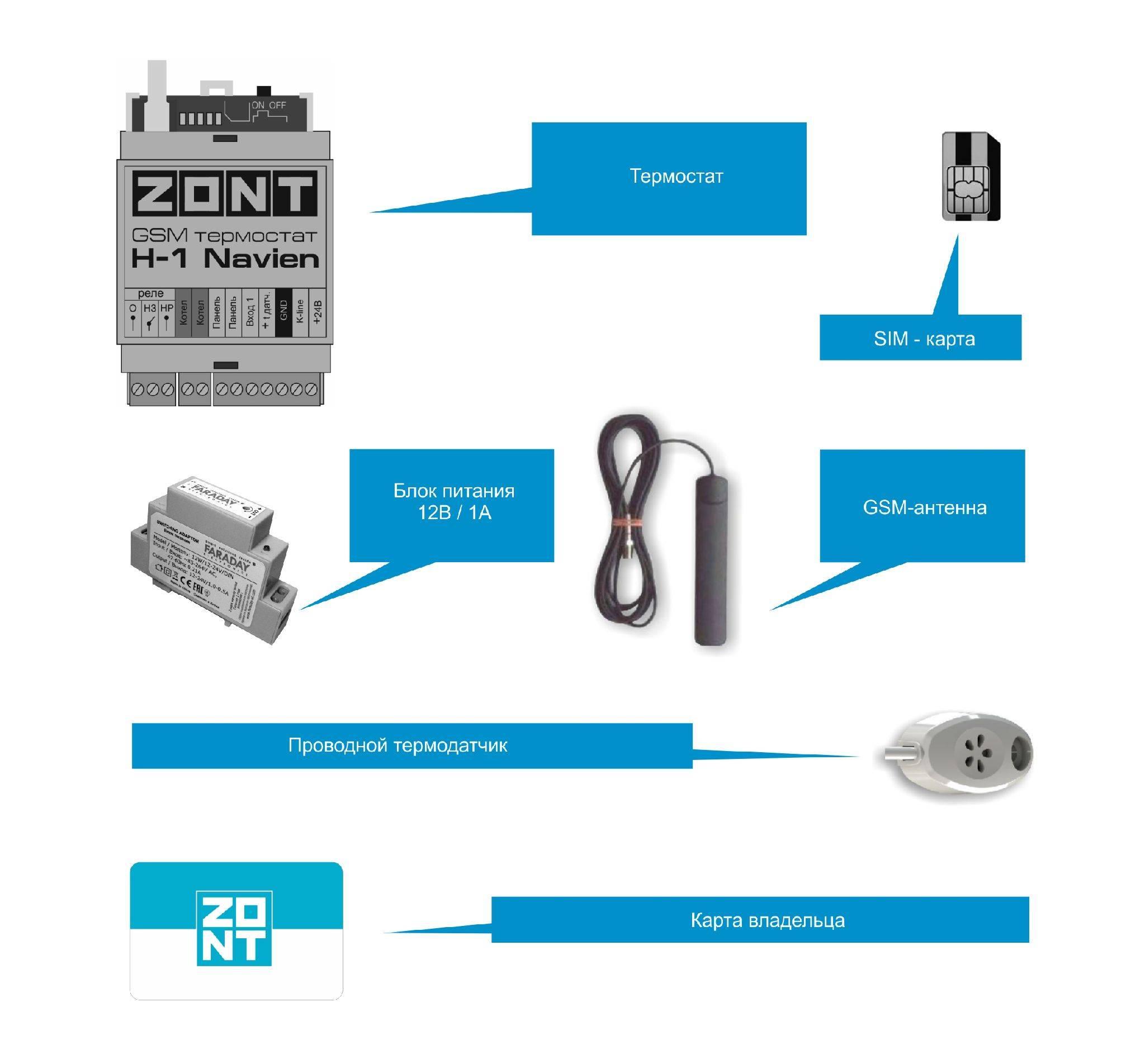 Gsm модуль для включения электрического котла отопления