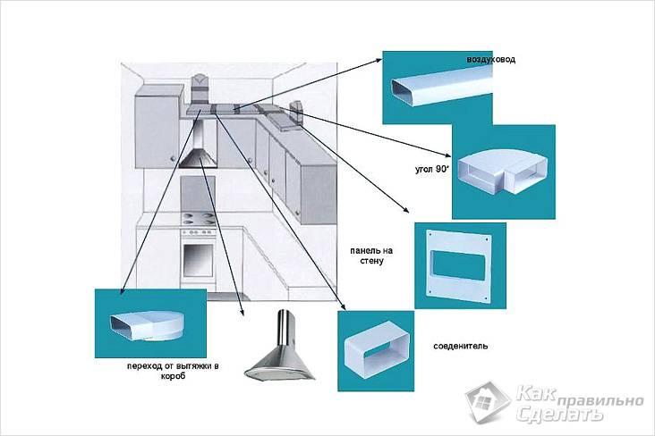 Установка наклонной вытяжки на кухне: определение высоты, крепление, подключение к электропитанию.