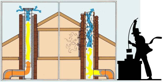 Защита труб холодной воды от конденсата