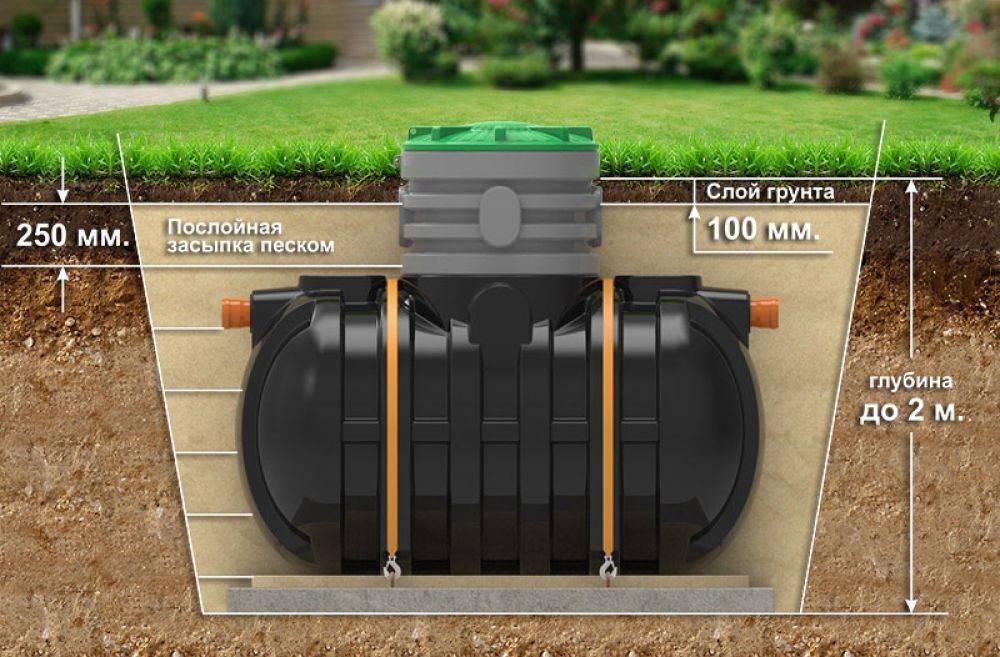 Выбираем лучший септик для дачи и загородного дома