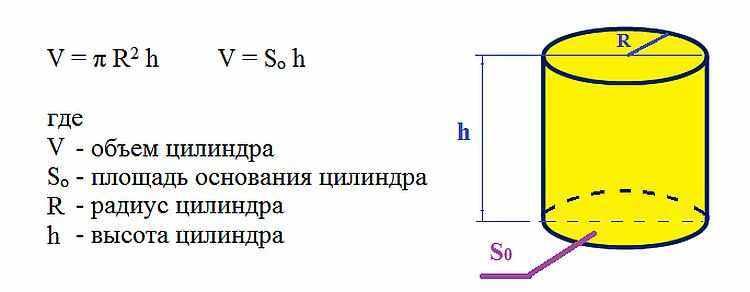 Как выполняется расчет диаметра трубопровода – теория и практика из опыта
