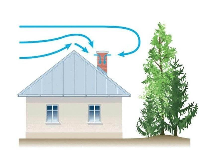 Причины возникновения обратной тяги в дымоходе и как от неё избавиться