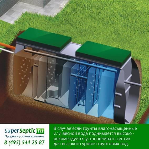 Как сделать канализацию если близко грунтовые воды