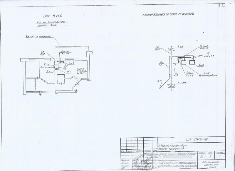Перенос газового счетчика в белгороде — правильные ответы