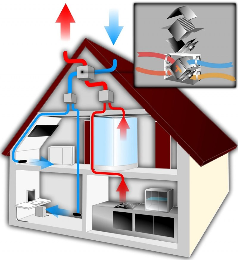 Приточно-вытяжная вентиляция с рекуперацией тепла: принцип действия системы и виды рекуператоров