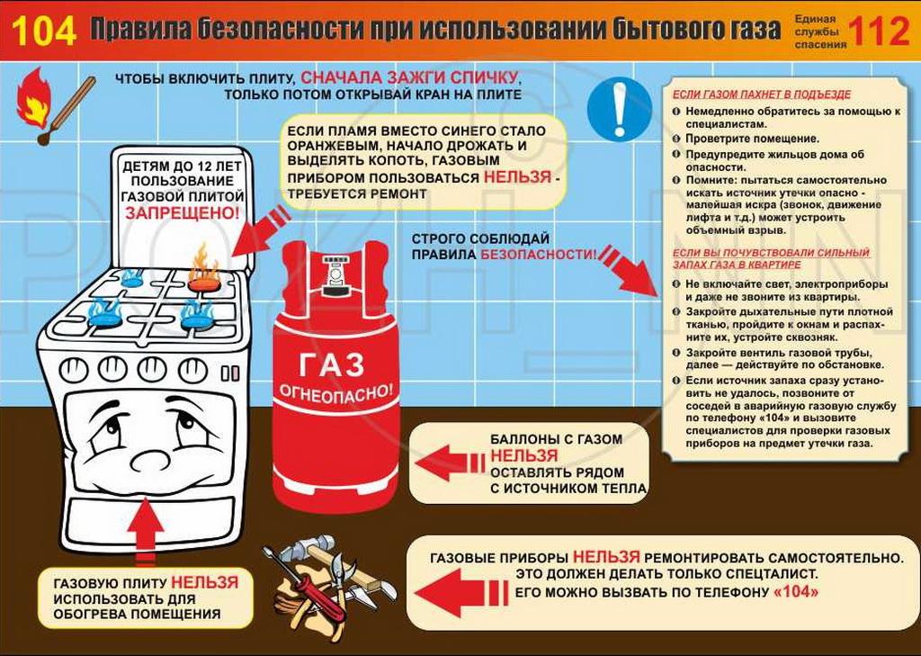 Как пользоваться газовой плитой: зажигать, обращаться с газом, включать духовку