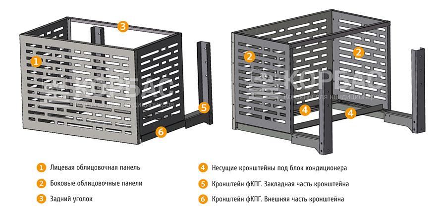 Принцип монтажа кондиционера на вентилируемый фасад