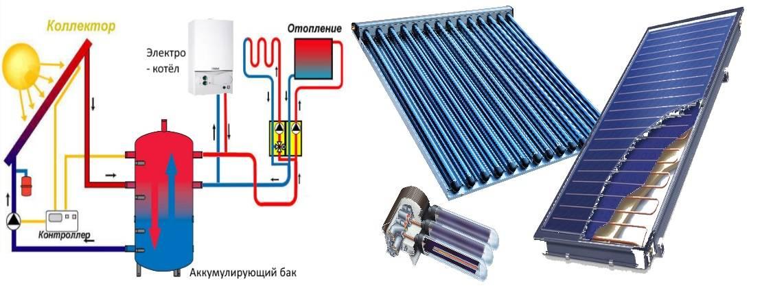 Солнечное отопление частного дома, своими руками, системы