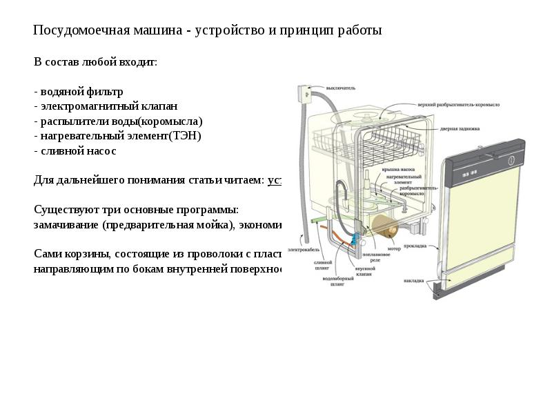 Как устроена посудомоечная машина   дачная жизнь