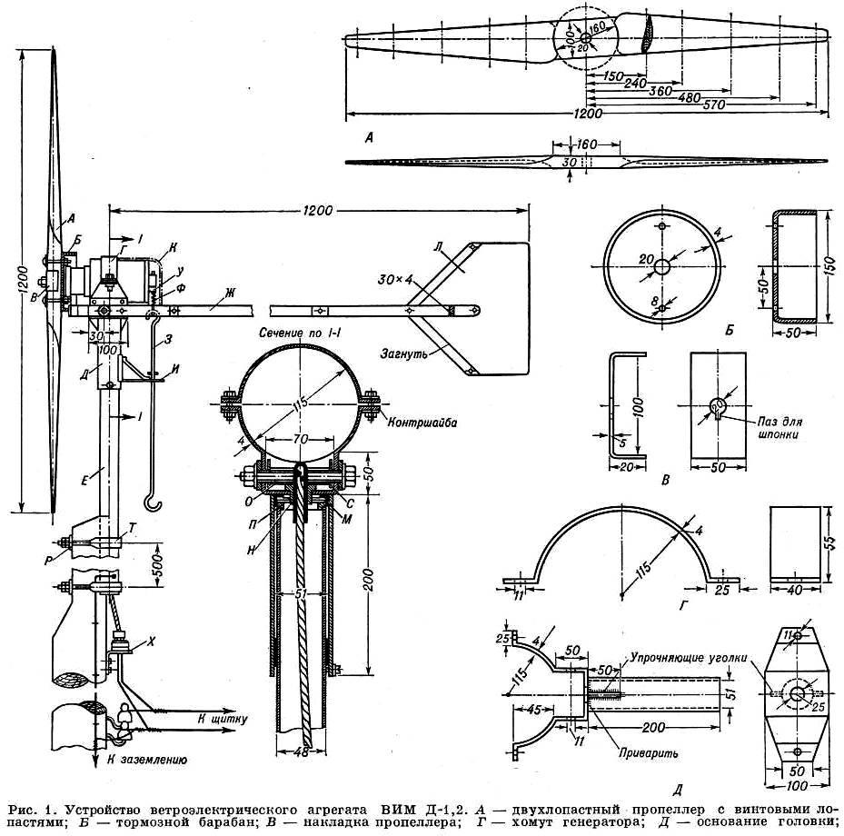 Ветрогенератор своими руками - как сделать самодельный электрогенератор