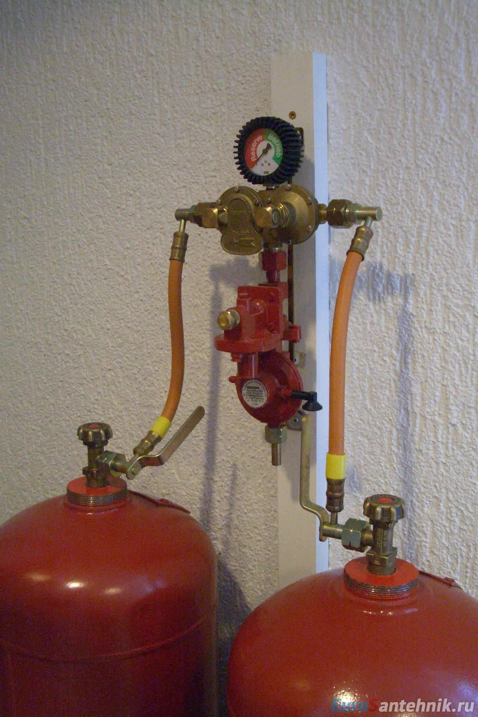 Обзор газовых котлов на сжиженном баллонном газе: как выбрать - точка j
