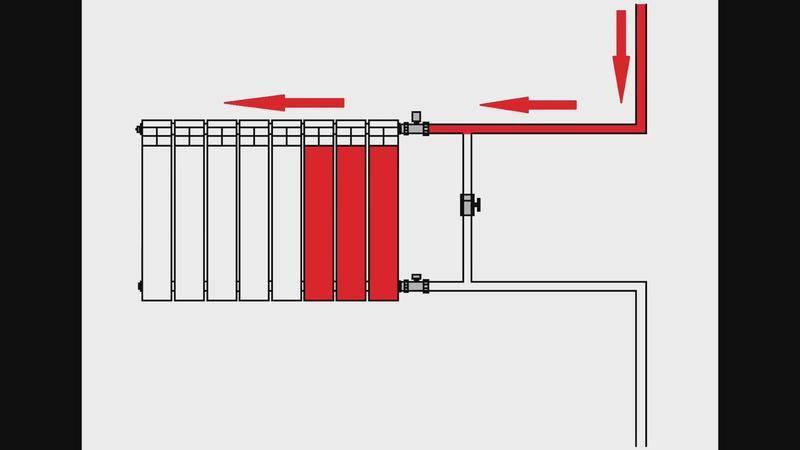 Схема отопления. нужен ли кран на байпасе?
