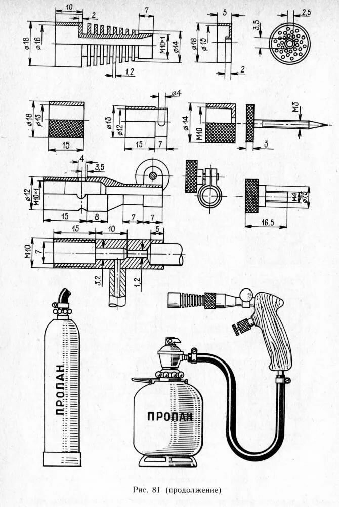 Газовая горелка для котла своими руками: виды, способ изготовления и обслуживания