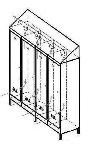 Как правильно организовать вентиляцию в гардеробной?