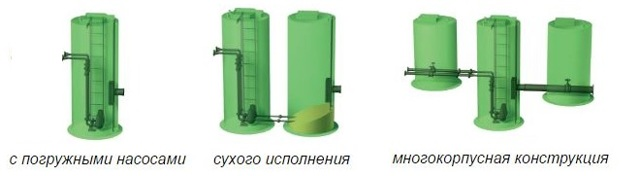 Канализационная насосная станция: параметры выбора, условия эксплуатации