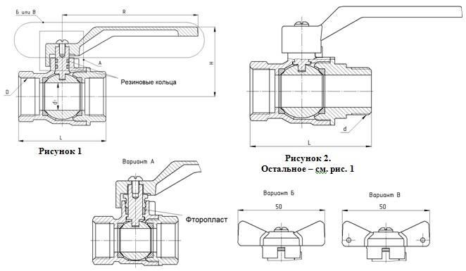Шаровые краны для воды: виды, их устройство и установка