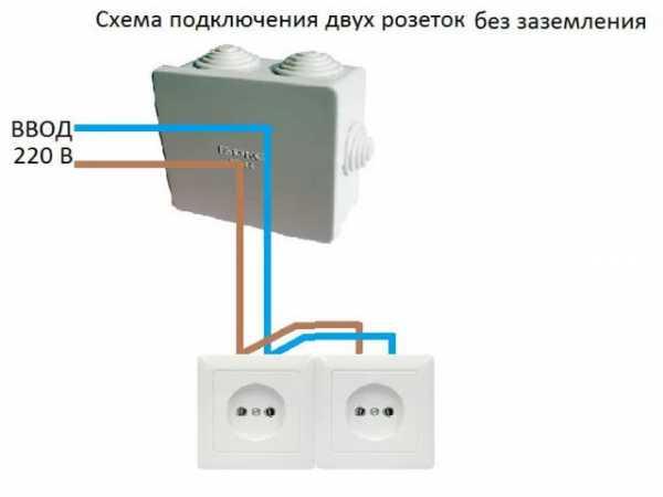 Как подключить розетку с заземлением: установка +подключение - точка j