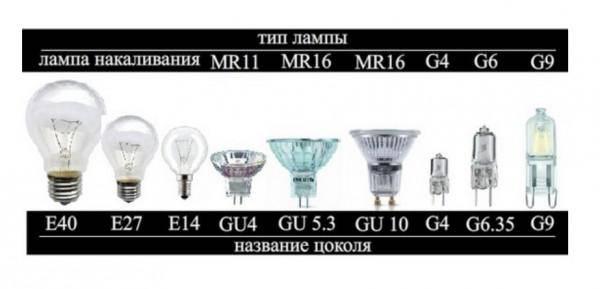 Виды цоколей ламп освещения: стандартная маркировка и разновидности цоколей для электролампочек