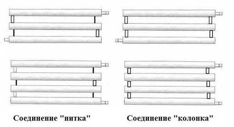 Регистры отопления - расчет теплоотдачи и изготовление своими руками