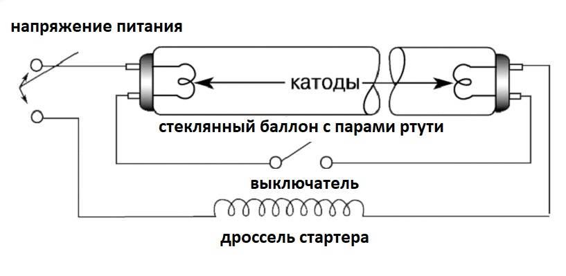 Схема подключения люминесцентной лампы: с дросселем, со стартером, устройство