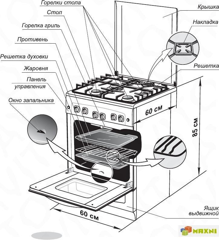 Как поджечь газовую духовку гефест - инженер пто