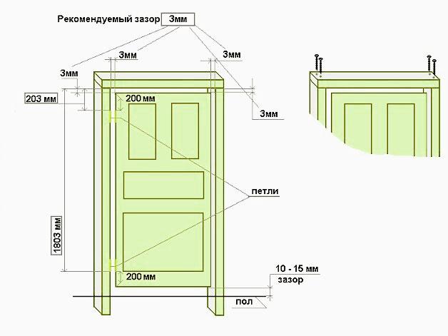Как установить межкомнатную дверь: инструктаж по установке + советы по выбору межкомнатных дверей