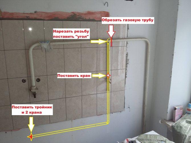 Заглушка межфланцевая – как профессионально перекрыть трубу? + видео