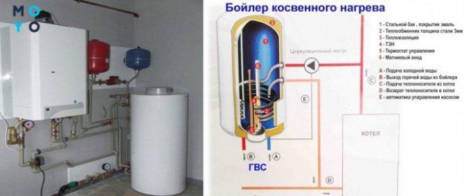 Какова основная задача датчика температуры водонагревателя?