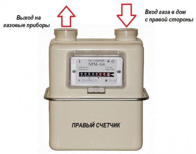 Какие документы нужны для замены газового счетчика в частном доме - законы