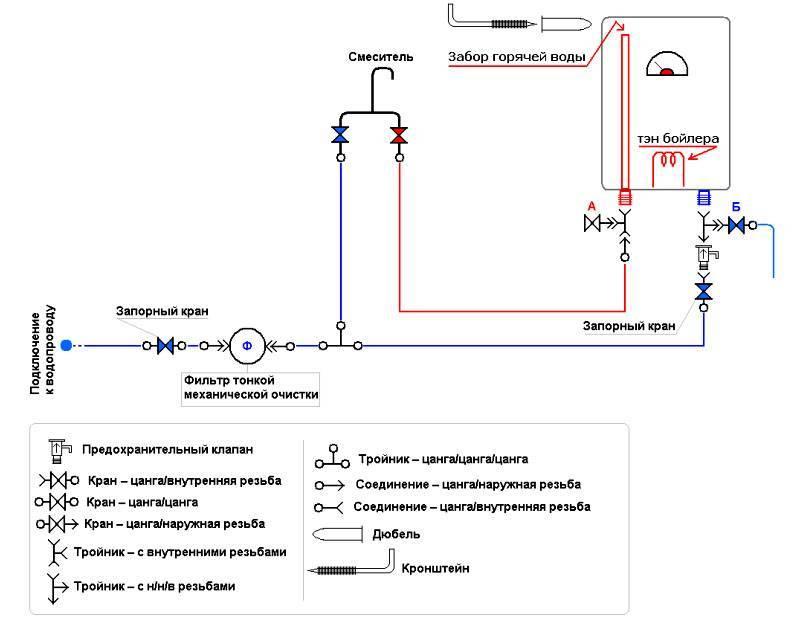 Как подключить водонагреватель к водопроводу в квартире: схема, последовательность действий и важные нюансы