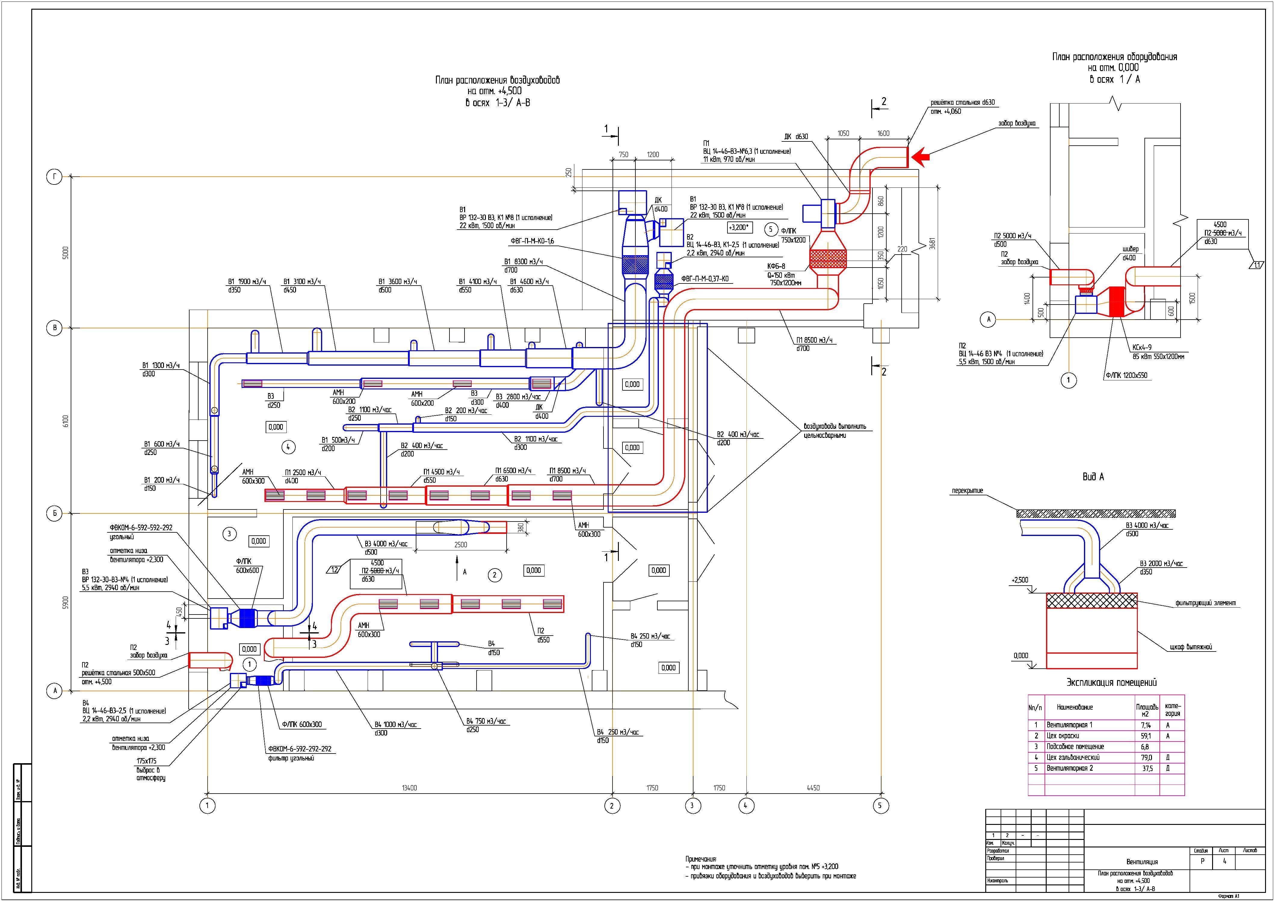 Вентиляция производственных помещений: расчет воздухообмена, назначение и виды систем
