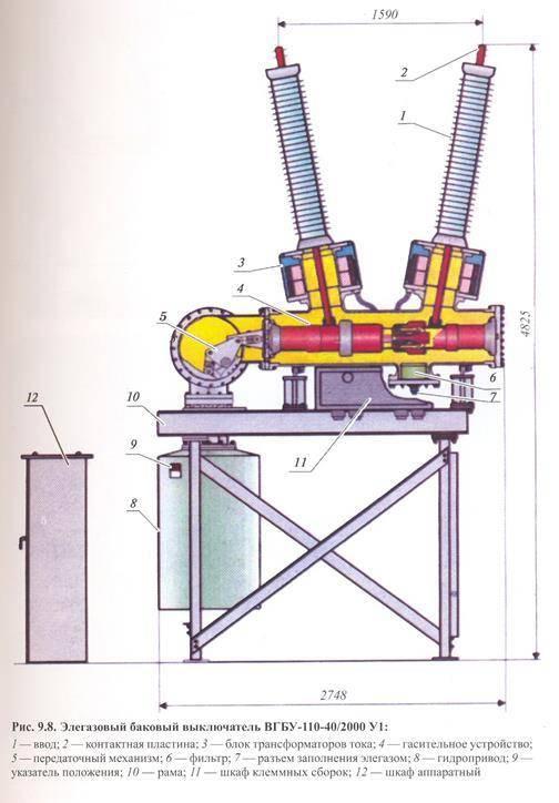 Элегазовые баковые выключатели типа  вэб-110ii