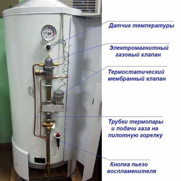 Выбор качественной автоматики для газовых котлов