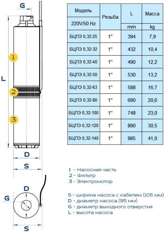 """Скважинный насос """"водолей"""" - устройство, схема подключения и мелкий ремонт"""