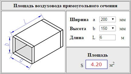 Расчет площади воздуховодов и фасонных изделий: инженерная помощь