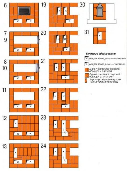 Круглая печь голландка своими руками: пошаговые инструкции и этапы работ