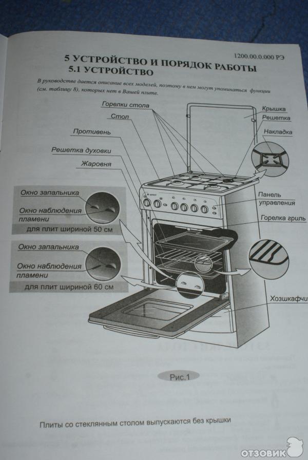 Как зажечь газовую духовку в плите гефест, дарина, индезит