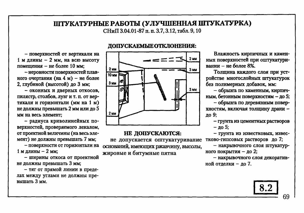 """Снип 3.04.01-87 скачать бесплатно - """"изоляционные и отделочные покрытия"""""""