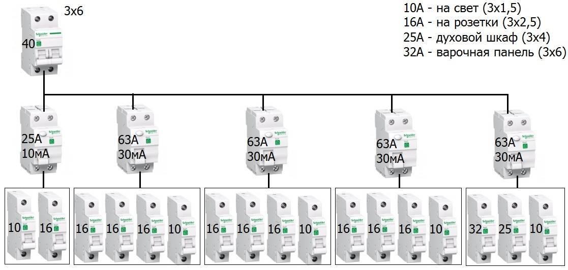 Как подобрать узо и автомат по мощности - всё о электрике в доме