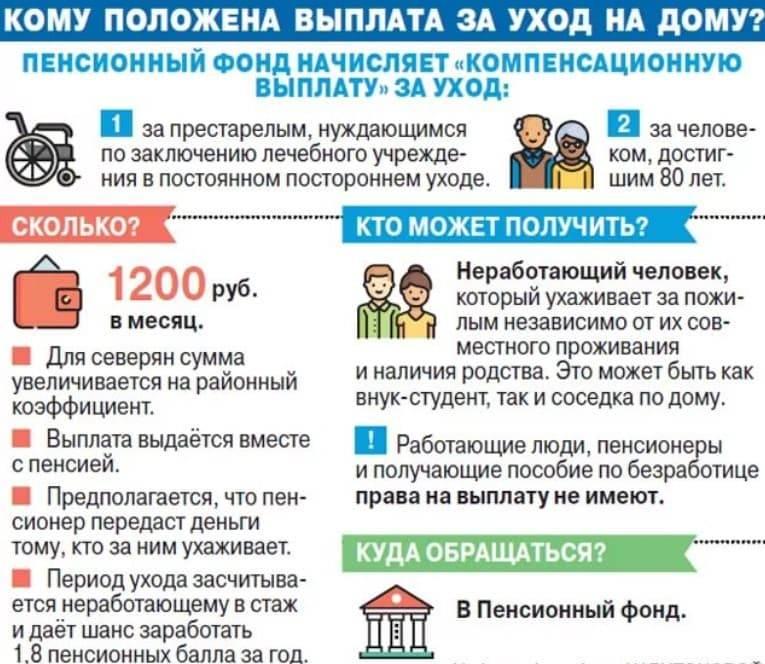 Компенсация за коммунальные услуги многодетным семьям в москве в 2020