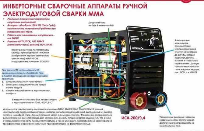 Какие сварочные агрегаты хорошие для дома: типы аппаратов, критерии выбора и особенности работы