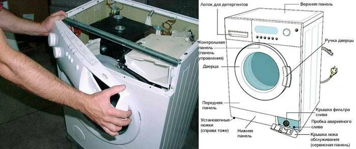Как разобрать стиральную машину samsung: схема, видео