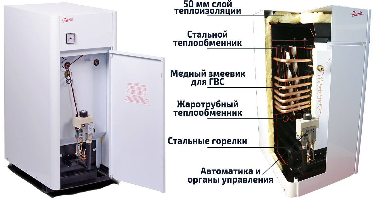 """Газовые и твердотопливные котлы """"данко"""": обзор, особенности, отзывы"""