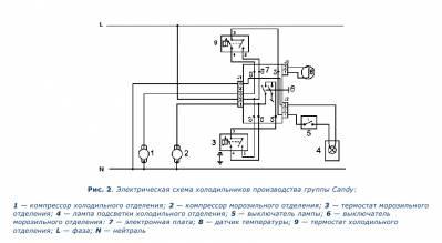 Принцип работы бытового холодильника, устройство однокамерного, двухкамерного