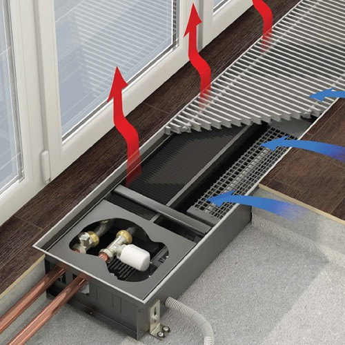 Виды конвекторов отопления с вентилятором