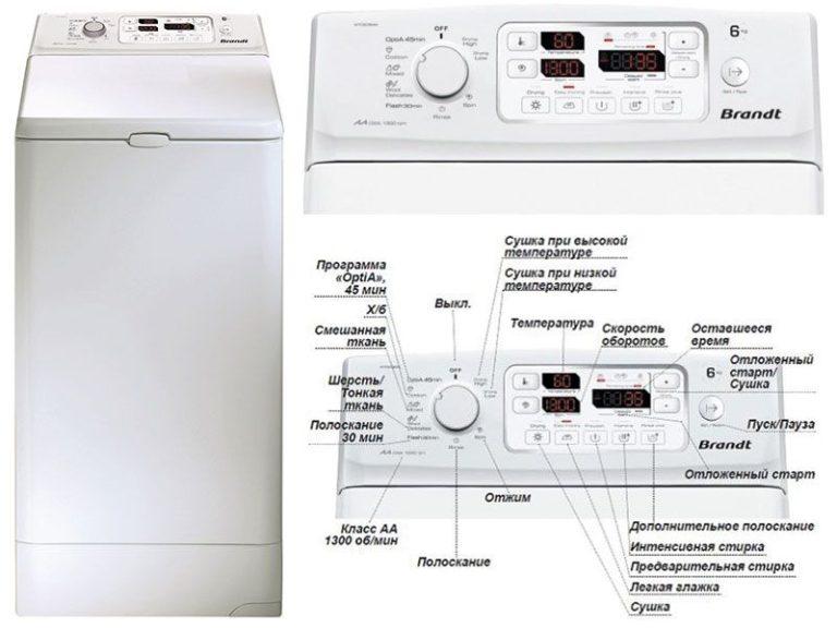 Топ-15 лучших стиральных машин с вертикальной загрузкой на 2020 год в рейтинге zuzako