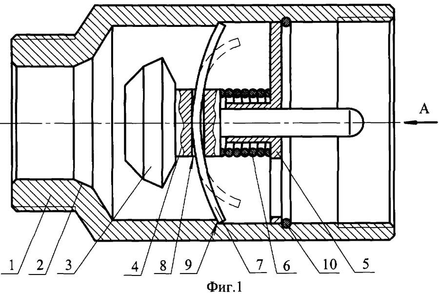 Клапан термозапорный: назначение, установка