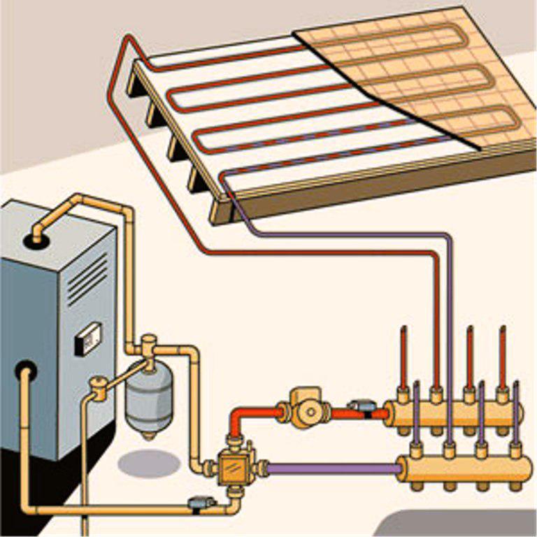 Как сделать водяной теплый пол своими руками - инструкция!
