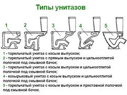 Видео-инструкция по установке унитаза на деревянный пол. жми!